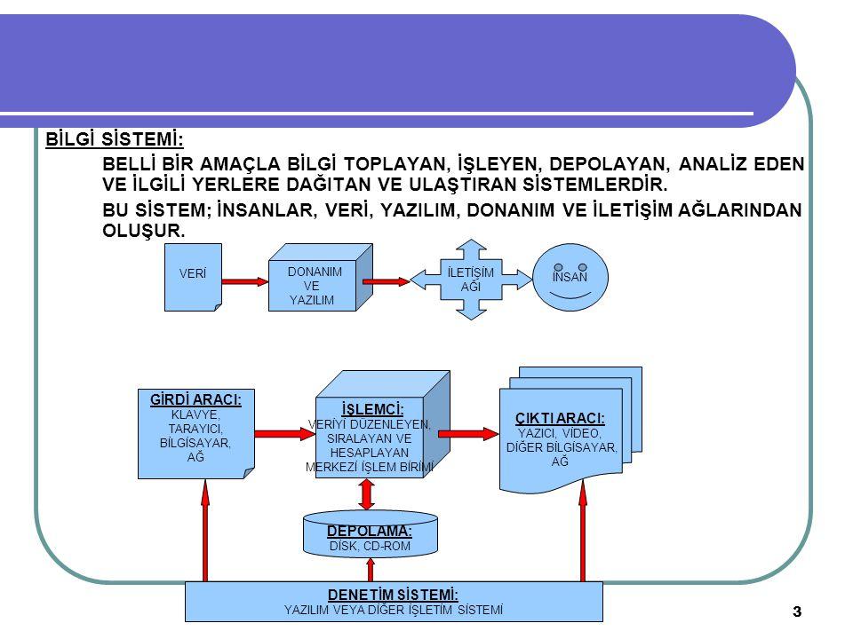 14 BİLGİ SİSTEMİ GELİŞTİRME SÜRECİ 2.