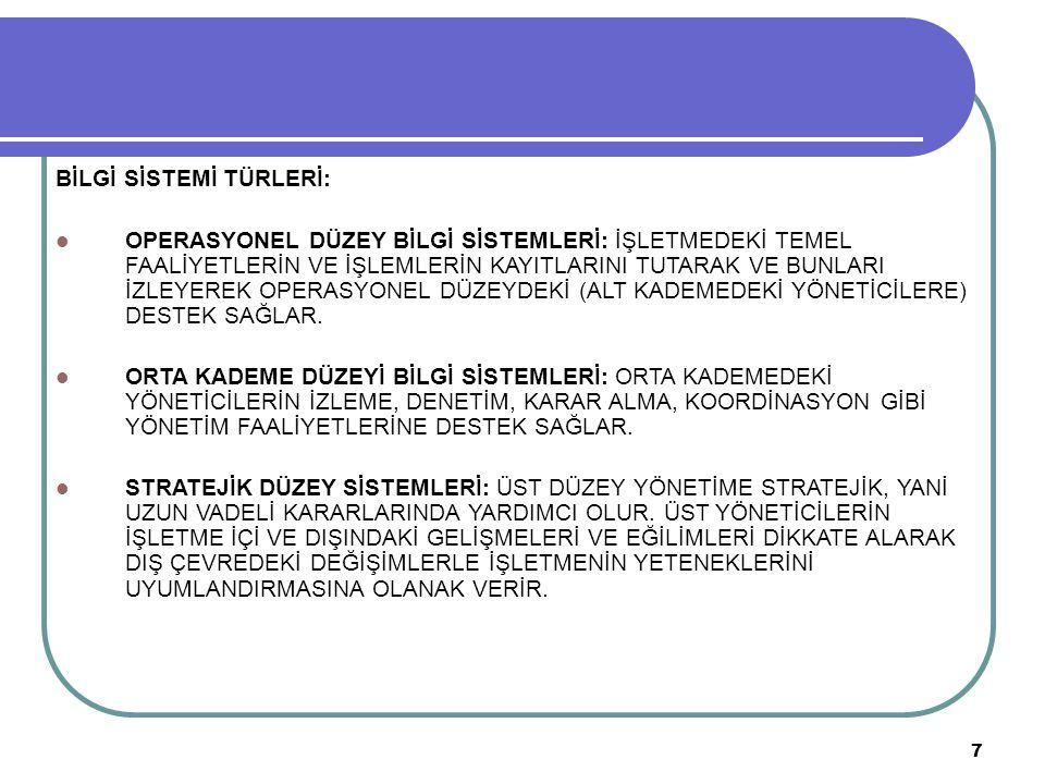 18 BİLGİ SİSTEMİ GELİŞTİRME SÜRECİ 3.