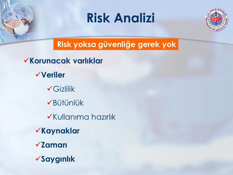 Korunacak varlıklar Veriler Gizlilik Bütünlük Kullanıma hazırlık Kaynaklar Zaman Saygınlık Risk yoksa güvenliğe gerek yok Risk Analizi