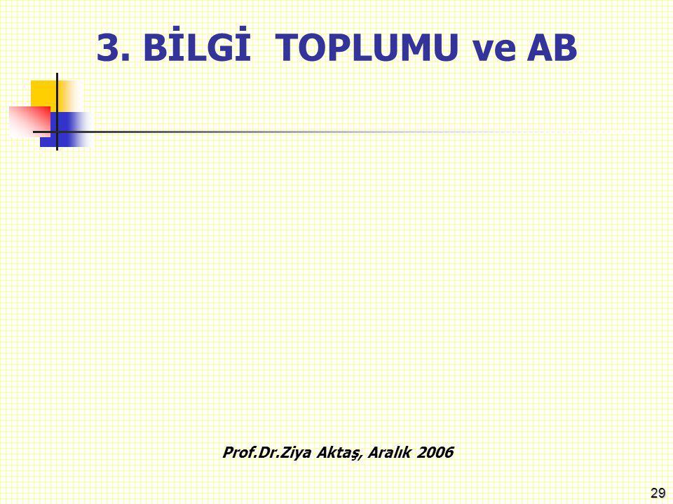29 3. BİLGİ TOPLUMU ve AB Prof.Dr.Ziya Aktaş, Aralık 2006