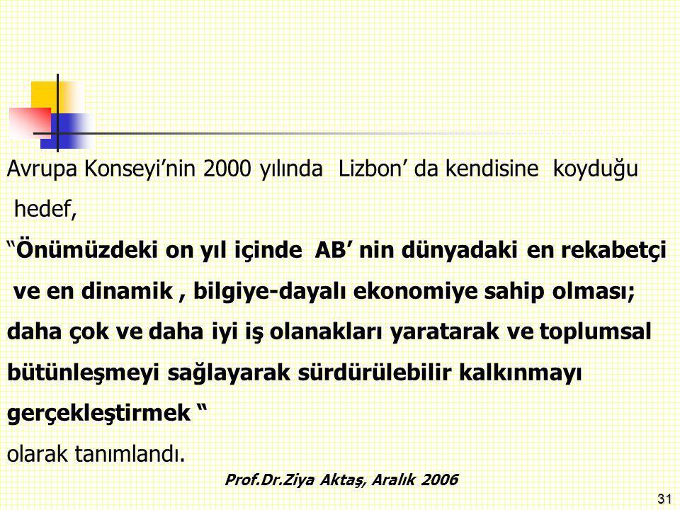 32 AB ' nin eAvrupa Projesi, eAvrupa+ adı ile Türkiye de dahil tüm aday ülkeleri de içerecek şekilde yeniden tanımlandı.