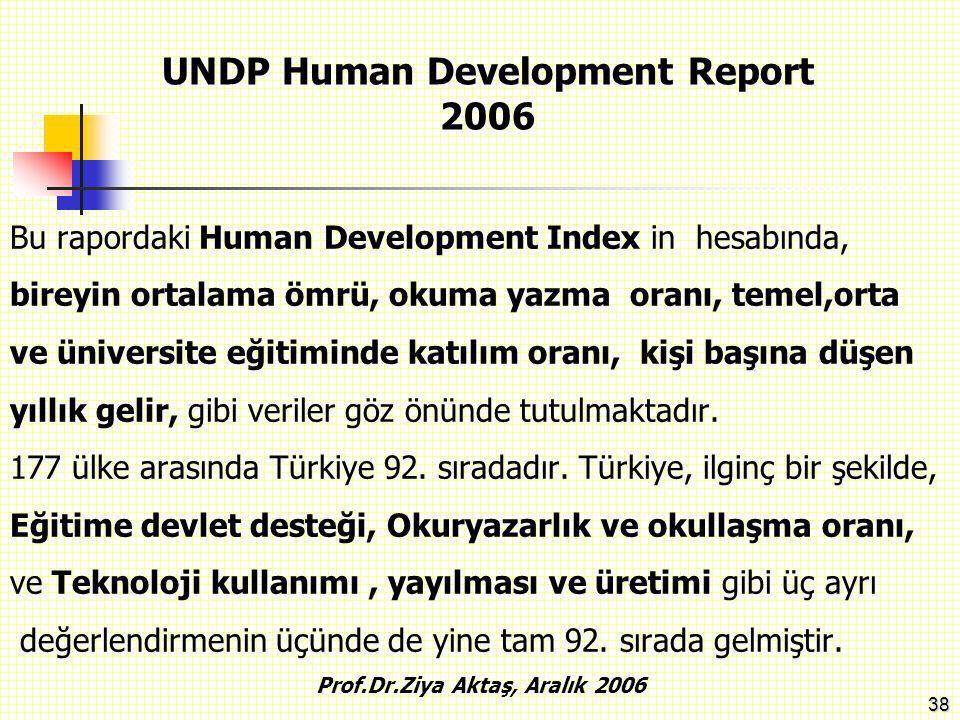 38 Bu rapordaki Human Development Index in hesabında, bireyin ortalama ömrü, okuma yazma oranı, temel,orta ve üniversite eğitiminde katılım oranı, kiş
