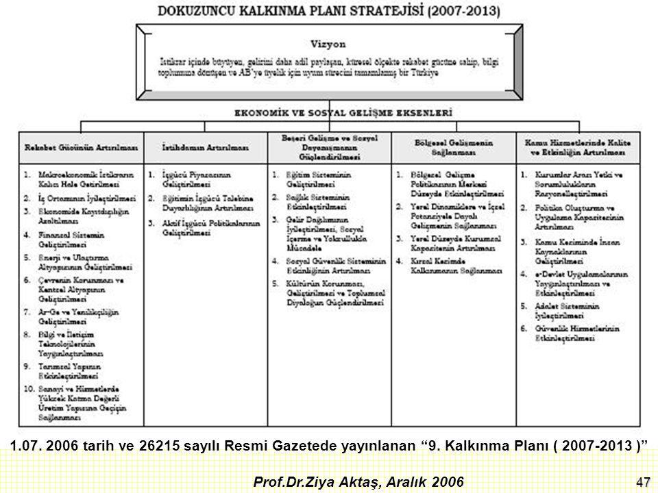 """47 Prof.Dr.Ziya Aktaş, Aralık 2006 1.07. 2006 tarih ve 26215 sayılı Resmi Gazetede yayınlanan """"9. Kalkınma Planı ( 2007-2013 )"""""""