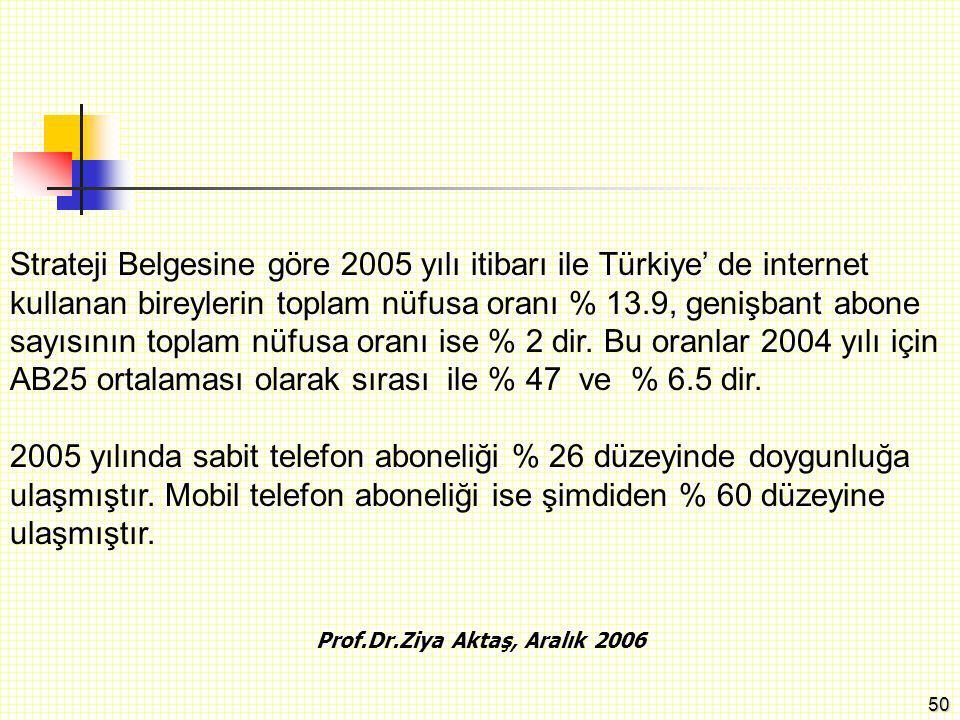 50 Prof.Dr.Ziya Aktaş, Aralık 2006 Strateji Belgesine göre 2005 yılı itibarı ile Türkiye' de internet kullanan bireylerin toplam nüfusa oranı % 13.9,