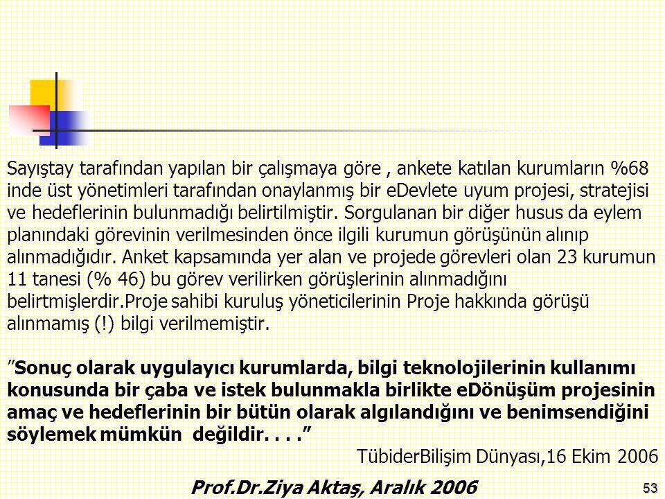 54 Prof.Dr.Ziya Aktaş, Aralık 2006
