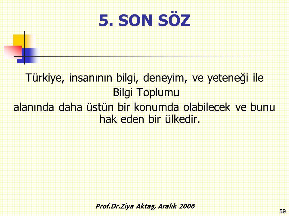 59 5. SON SÖZ Türkiye, insanının bilgi, deneyim, ve yeteneği ile Bilgi Toplumu alanında daha üstün bir konumda olabilecek ve bunu hak eden bir ülkedir