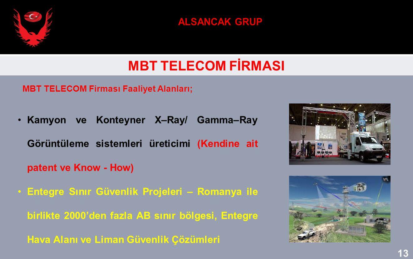 MBT TELECOM FİRMASI Kamyon ve Konteyner X–Ray/ Gamma–Ray Görüntüleme sistemleri üreticimi (Kendine ait patent ve Know - How) Entegre Sınır Güvenlik Pr
