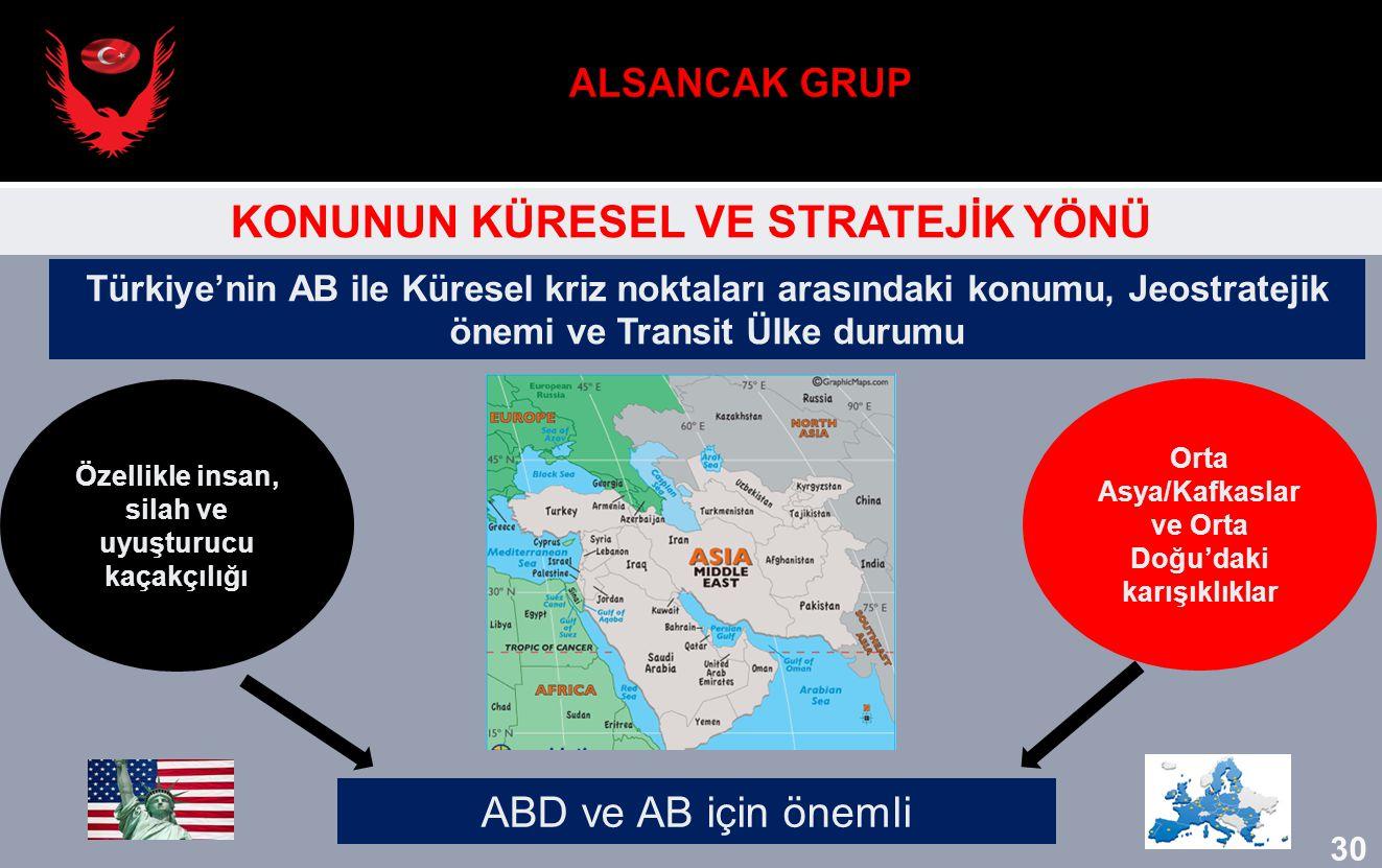Türkiye'nin AB ile Küresel kriz noktaları arasındaki konumu, Jeostratejik önemi ve Transit Ülke durumu ABD ve AB için önemli Orta Asya/Kafkaslar ve Or