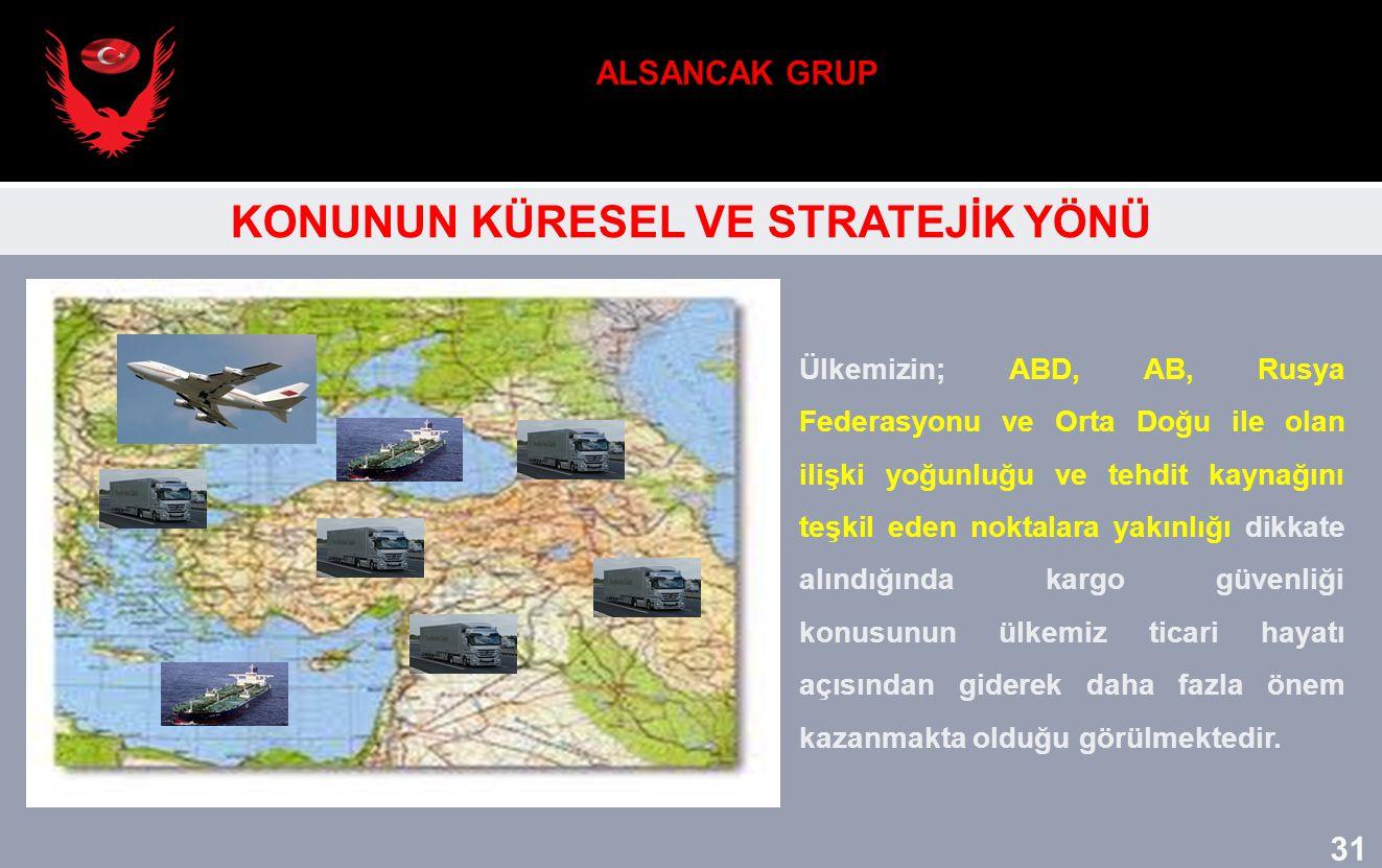 Ülkemizin; ABD, AB, Rusya Federasyonu ve Orta Doğu ile olan ilişki yoğunluğu ve tehdit kaynağını teşkil eden noktalara yakınlığı dikkate alındığında k