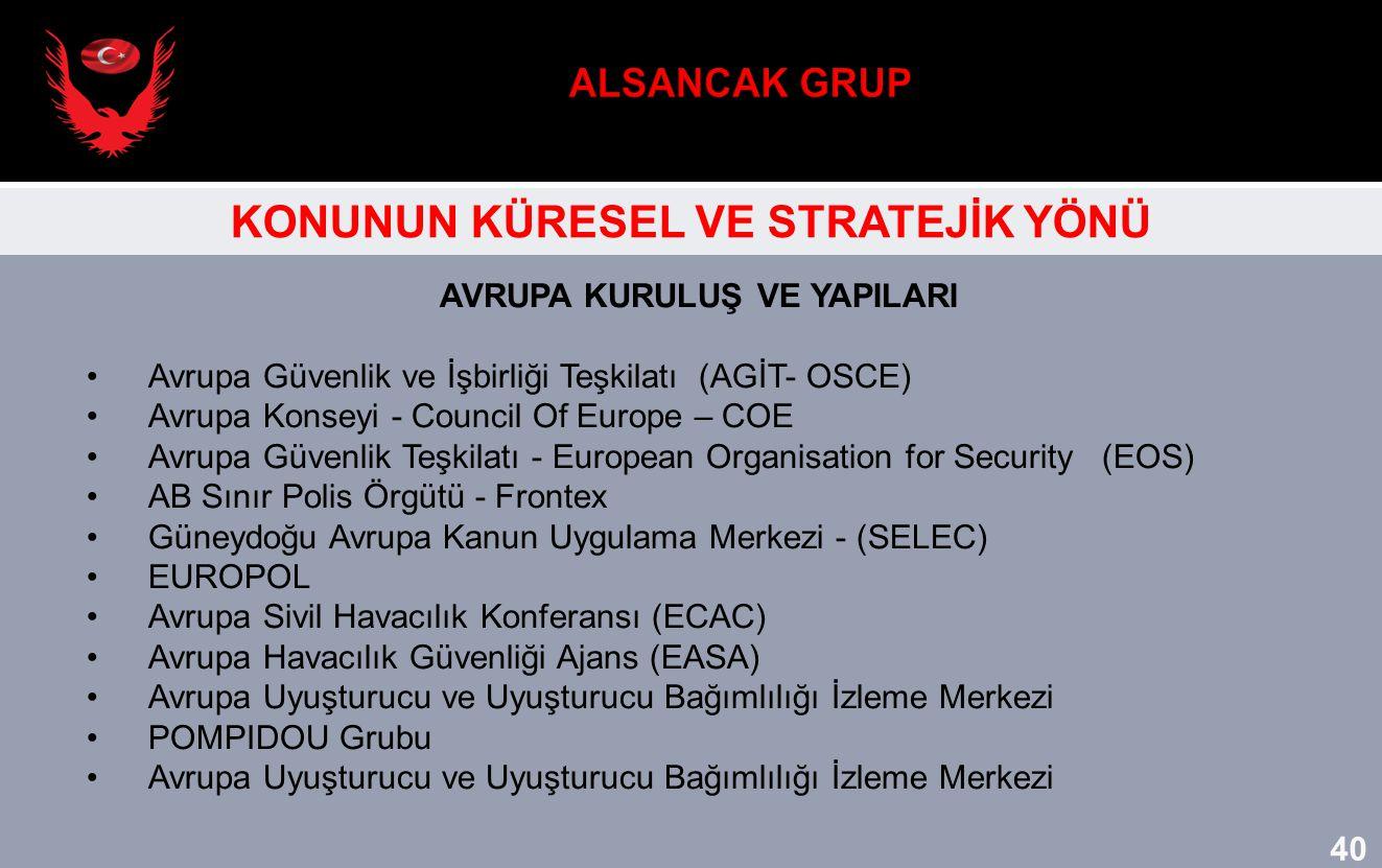 AVRUPA KURULUŞ VE YAPILARI Avrupa Güvenlik ve İşbirliği Teşkilatı (AGİT- OSCE) Avrupa Konseyi - Council Of Europe – COE Avrupa Güvenlik Teşkilatı - Eu