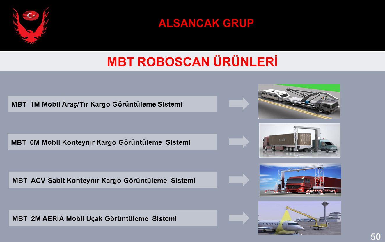 MBT 2M AERIA Mobil Uçak Görüntüleme Sistemi MBT 1M Mobil Araç/Tır Kargo Görüntüleme Sistemi MBT 0M Mobil Konteynır Kargo Görüntüleme Sistemi MBT ACV S