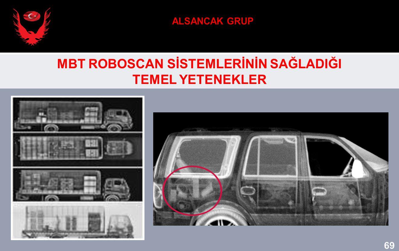MBT ROBOSCAN SİSTEMLERİNİN SAĞLADIĞI TEMEL YETENEKLER 69