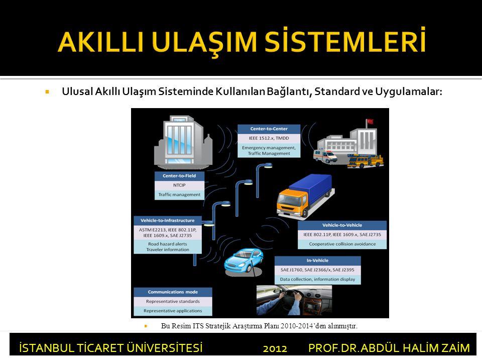  Ulusal Akıllı Ulaşım Sisteminde Kullanılan Bağlantı, Standard ve Uygulamalar: İSTANBUL TİCARET ÜNİVERSİTESİ 2012 PROF.DR.ABDÜL HALİM ZAİM  Bu Resim