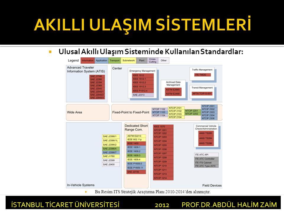  Ulusal Akıllı Ulaşım Sisteminde Kullanılan Standardlar: İSTANBUL TİCARET ÜNİVERSİTESİ 2012 PROF.DR.ABDÜL HALİM ZAİM  Bu Resim ITS Stratejik Araştır