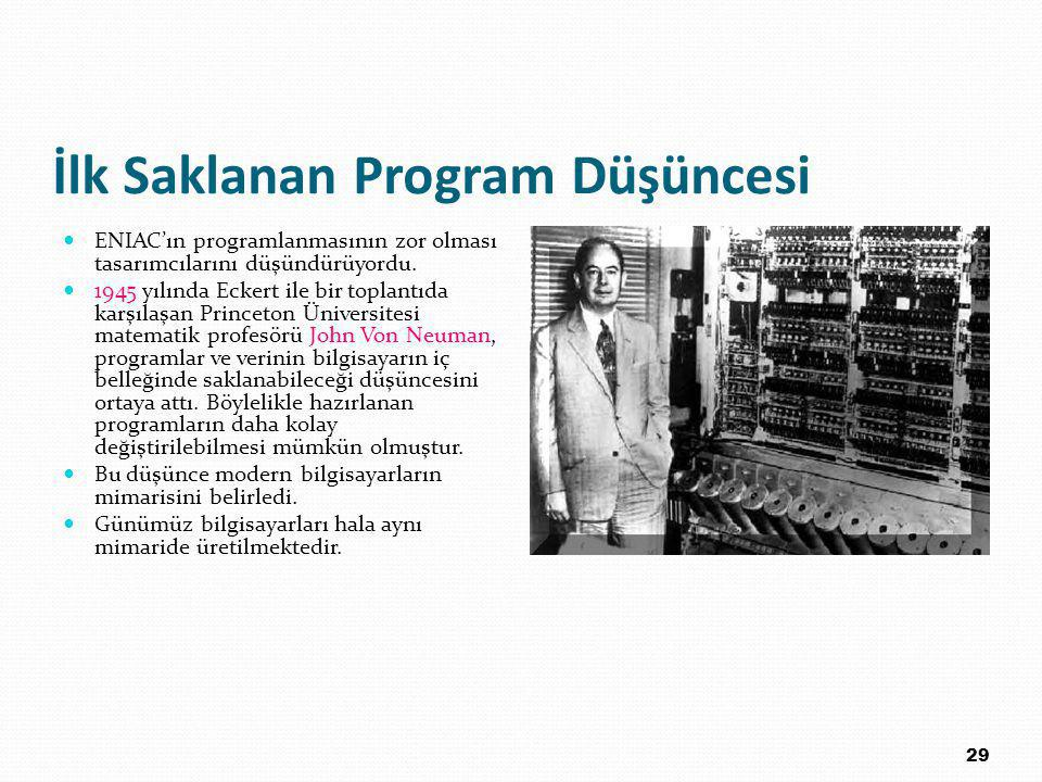 İlk Saklanan Program Düşüncesi ENIAC'ın programlanmasının zor olması tasarımcılarını düşündürüyordu.