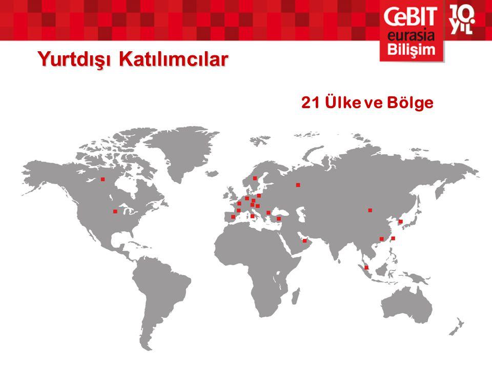 Yurtdışı Katılımcılar 21 Ülke ve Bölge