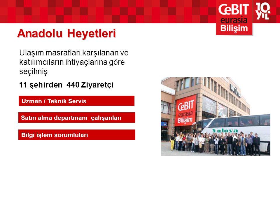 Anadolu Heyetleri 11 şehirden 440 Ziyaretçi Uzman / Teknik Servis Satın alma departmanı çalışanları Bilgi işlem sorumluları Ulaşım masrafları karşılan