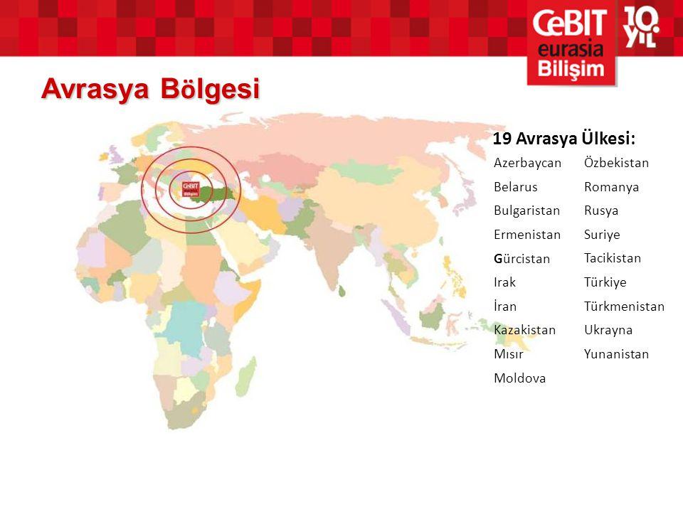 AvrasyaB ö lgesi Avrasya B ö lgesi Azerbaycan Belarus Bulgaristan Ermenistan Gürcistan Irak İran Kazakistan Mısır Moldova Özbekistan Romanya Rusya Sur