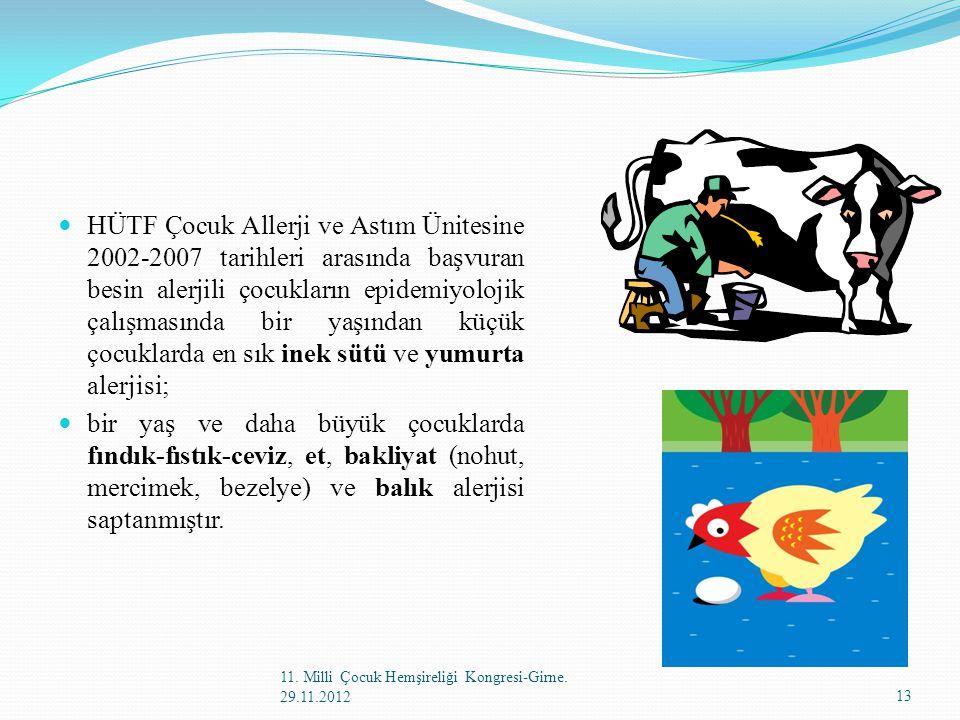 HÜTF Çocuk Allerji ve Astım Ünitesine 2002-2007 tarihleri arasında başvuran besin alerjili çocukların epidemiyolojik çalışmasında bir yaşından küçük ç