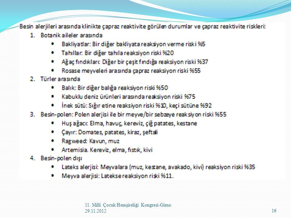 16 11. Milli Çocuk Hemşireliği Kongresi-Girne. 29.11.2012