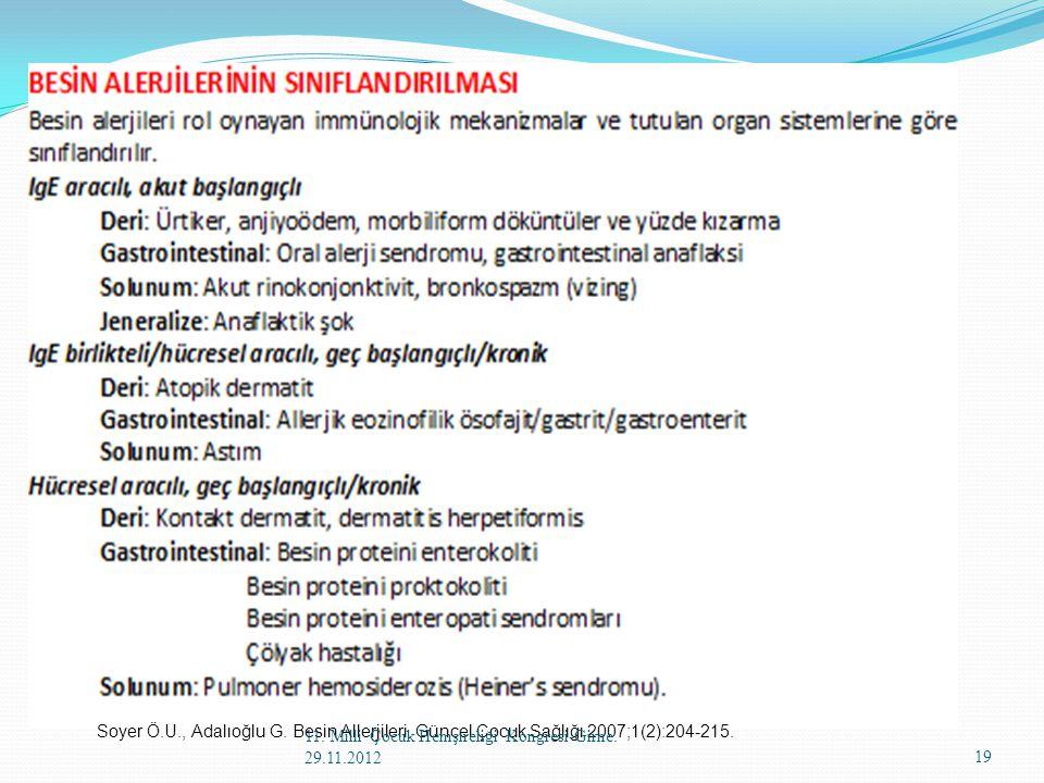 Soyer Ö.U., Adalıoğlu G. Besin Allerjileri. Güncel Çocuk Sağlığı 2007;1(2):204-215. 19 11. Milli Çocuk Hemşireliği Kongresi-Girne. 29.11.2012