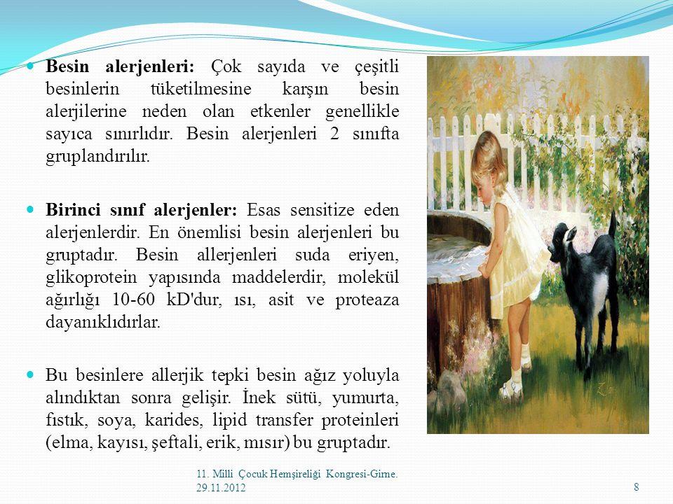 Soyer Ö.U., Adalıoğlu G.Besin Allerjileri. Güncel Çocuk Sağlığı 2007;1(2):204-215.