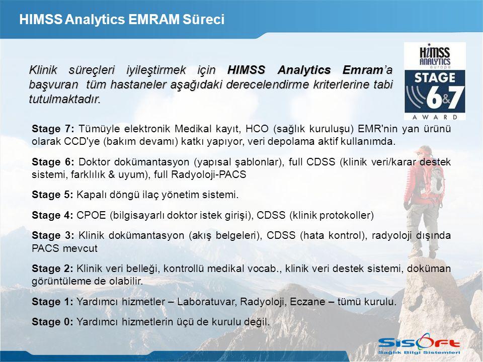 HIMSS Analytics EMRAM Süreci Klinik süreçleri iyileştirmek için HIMSS Analytics Emram'a başvuran tüm hastaneler aşağıdaki derecelendirme kriterlerine tabi tutulmaktadır.