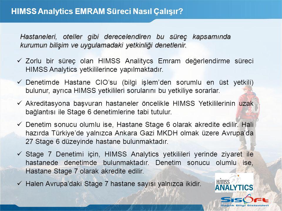 HIMSS Analytics EMRAM Süreci Nasıl Çalışır.