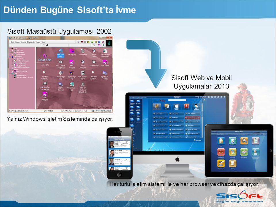 Dünden Bugüne Sisoft'ta İvme Sisoft Masaüstü Uygulaması 2002 Sisoft Web ve Mobil Uygulamalar 2013 Yalnız Windows İşletim Sisteminde çalışıyor.