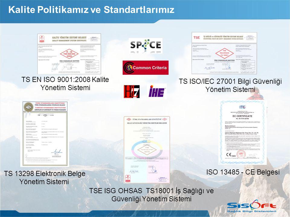 Kalite Politikamız ve Standartlarımız TS EN ISO 9001:2008 Kalite Yönetim Sistemi TS ISO/IEC 27001 Bilgi Güvenliği Yönetim Sistemi TSE ISG OHSAS TS18001 İş Sağlığı ve Güvenliği Yönetim Sistemi TS 13298 Elektronik Belge Yönetim Sistemi ISO 13485 - CE Belgesi
