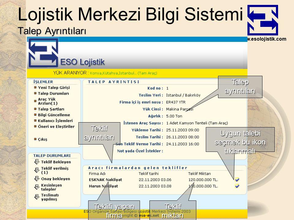 www.esolojistik.com Talep Ayrıntıları Lojistik Merkezi Bilgi Sistemi Talep Ayrıntıları Talep ayrıntıları Uygun talebi seçmek bu ikon tıklanmalı Teklif miktarı Teklif ayrıntıları Teklifi yapan firma