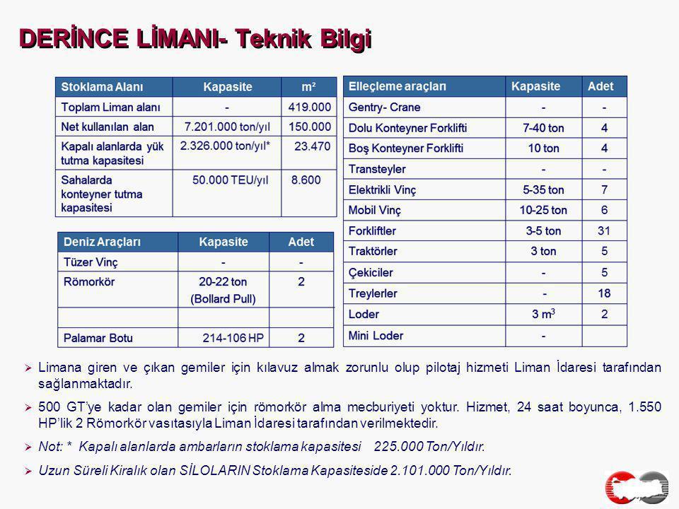 DERİNCE LİMANI- Teknik Bilgi  Limana giren ve çıkan gemiler için kılavuz almak zorunlu olup pilotaj hizmeti Liman İdaresi tarafından sağlanmaktadır.
