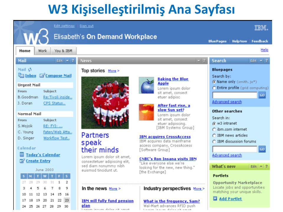W3 Kişiselleştirilmiş Ana Sayfası