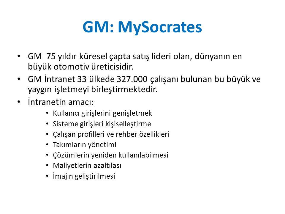 GM: MySocrates GM 75 yıldır küresel çapta satış lideri olan, dünyanın en büyük otomotiv üreticisidir. GM İntranet 33 ülkede 327.000 çalışanı bulunan b