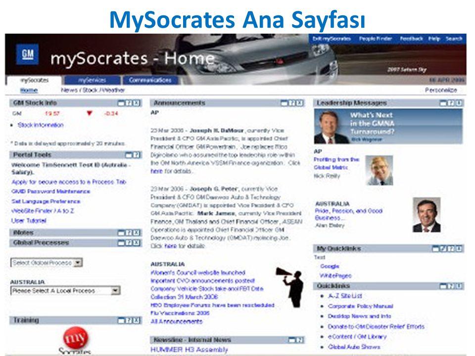MySocrates Ana Sayfası