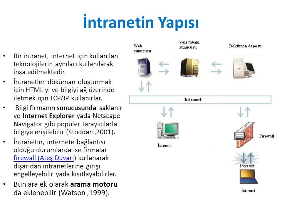 İntranetin Yapısı Bir intranet, internet için kullanılan teknolojilerin aynıları kullanılarak inşa edilmektedir. İntranetler döküman oluşturmak için H