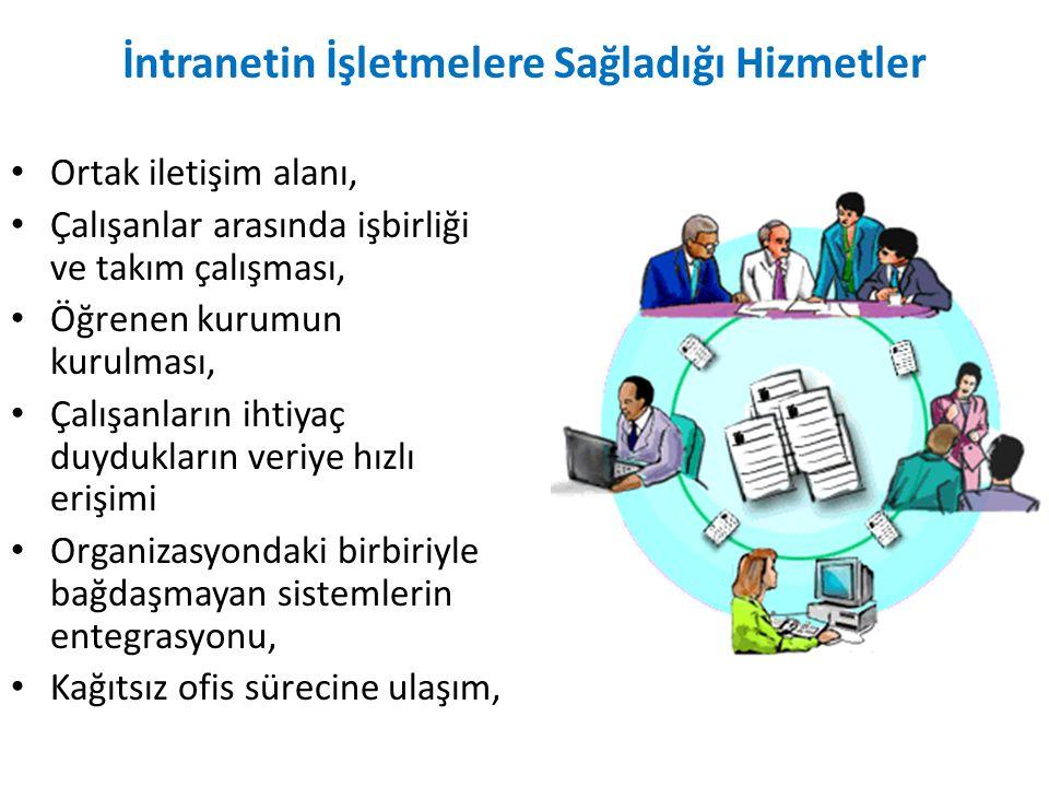 İntranetin İşletmelere Sağladığı Hizmetler Ortak iletişim alanı, Çalışanlar arasında işbirliği ve takım çalışması, Öğrenen kurumun kurulması, Çalışanl