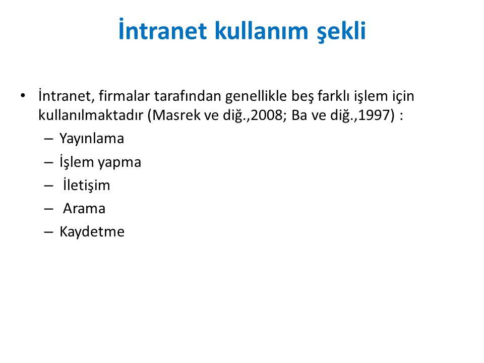 İntranet kullanım şekli İntranet, firmalar tarafından genellikle beş farklı işlem için kullanılmaktadır (Masrek ve diğ.,2008; Ba ve diğ.,1997) : – Yay