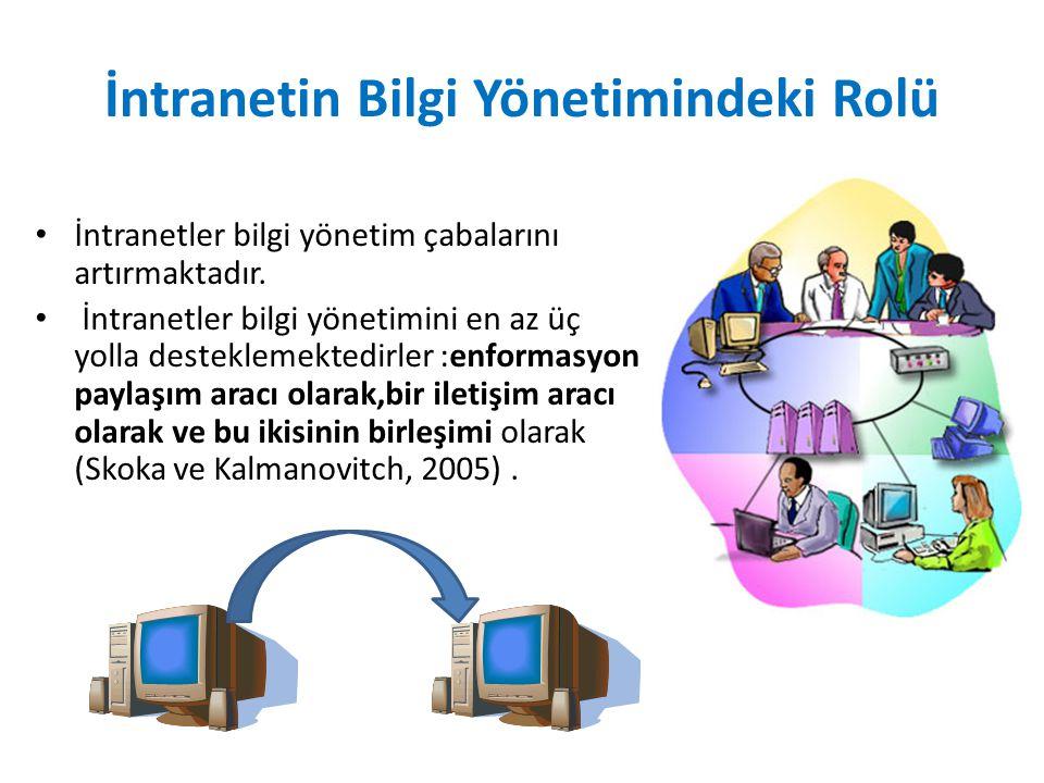 İntranetin Bilgi Yönetimindeki Rolü İntranetler bilgi yönetim çabalarını artırmaktadır. İntranetler bilgi yönetimini en az üç yolla desteklemektedirle