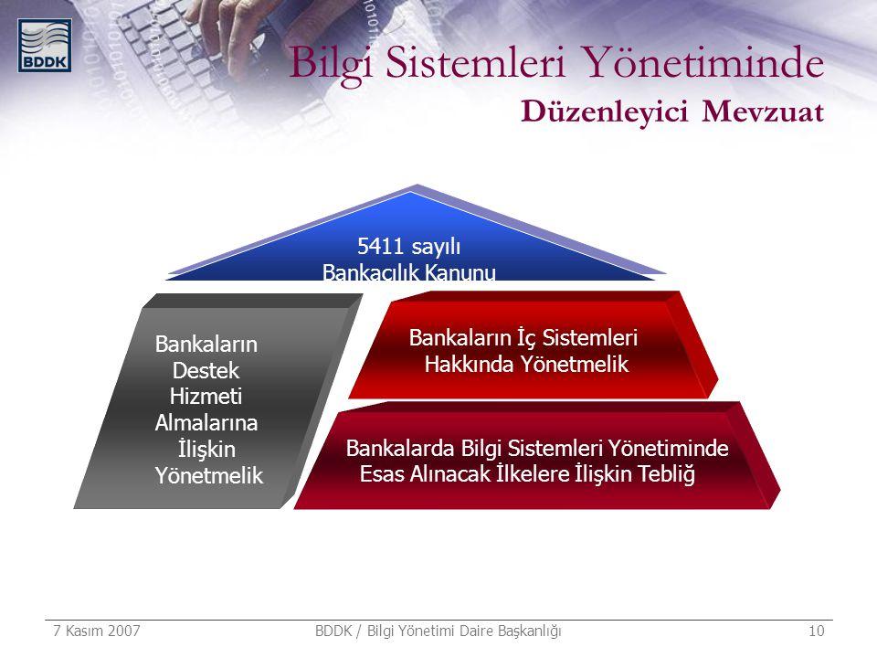 7 Kasım 2007 BDDK / Bilgi Yönetimi Daire Başkanlığı 10 Bilgi Sistemleri Yönetiminde Düzenleyici Mevzuat 5411 sayılı Bankacılık Kanunu 5411 sayılı Bank