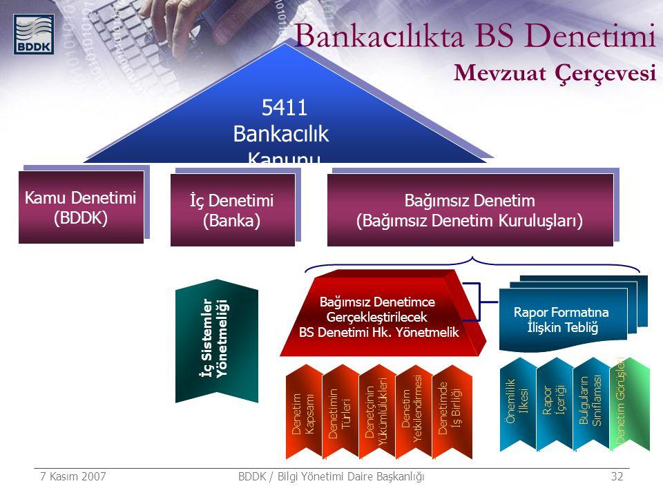7 Kasım 2007 BDDK / Bilgi Yönetimi Daire Başkanlığı 32 Bankacılıkta BS Denetimi Mevzuat Çerçevesi 5411 Bankacılık Kanunu 5411 Bankacılık Kanunu Bağıms