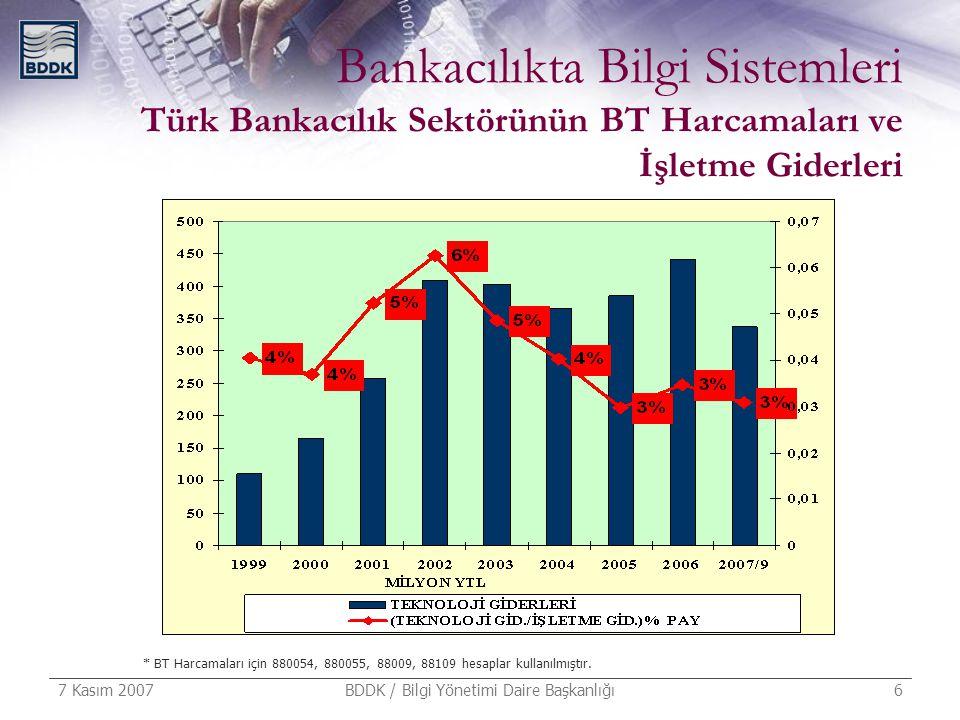 7 Kasım 2007 BDDK / Bilgi Yönetimi Daire Başkanlığı 6 Bankacılıkta Bilgi Sistemleri Türk Bankacılık Sektörünün BT Harcamaları ve İşletme Giderleri * B