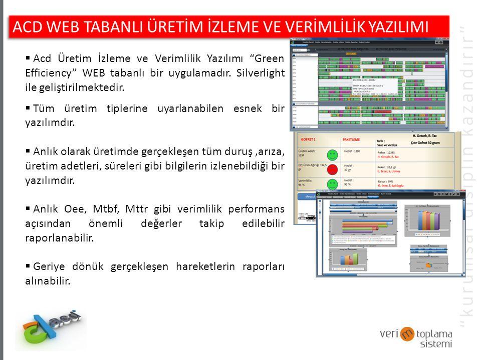 ACD WEB TABANLI ÜRETİM İZLEME VE VERİMLİLİK YAZILIMI  Acd Üretim İzleme ve Verimlilik Yazılımı Green Efficiency WEB tabanlı bir uygulamadır.