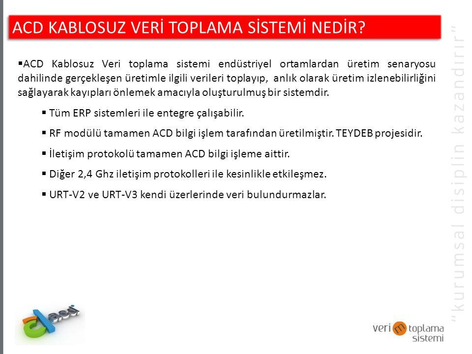 SİSTEM TOPOLOJİSİ Merkez Alıcı URT-V2 ve URT-V3 Veri ToplamaTerminalleri Acd Üretim İzleme ve Verimlilik Yazılımı