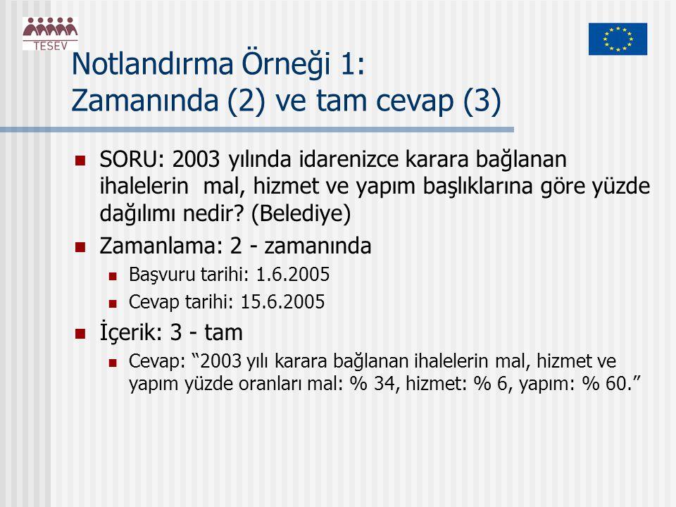 Notlandırma Örneği 1: Zamanında (2) ve tam cevap (3) SORU: 2003 yılında idarenizce karara bağlanan ihalelerin mal, hizmet ve yapım başlıklarına göre yüzde dağılımı nedir.