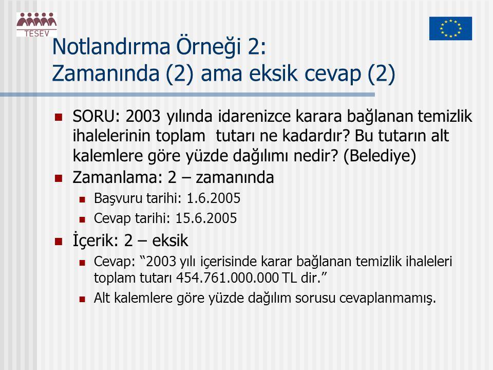 Notlandırma Örneği 2: Zamanında (2) ama eksik cevap (2) SORU: 2003 yılında idarenizce karara bağlanan temizlik ihalelerinin toplam tutarı ne kadardır.