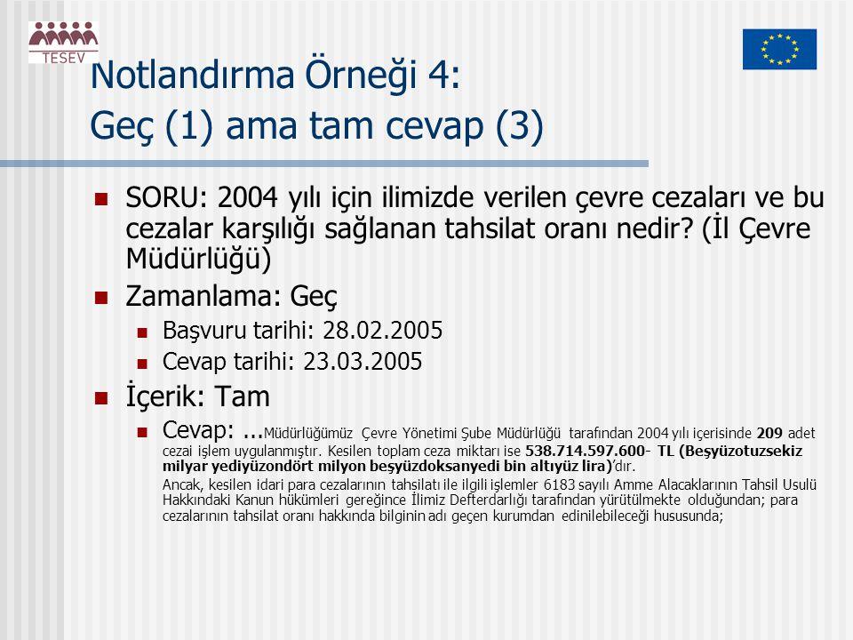 Notlandırma Örneği 4: Geç (1) ama tam cevap (3) SORU: 2004 yılı için ilimizde verilen çevre cezaları ve bu cezalar karşılığı sağlanan tahsilat oranı nedir.
