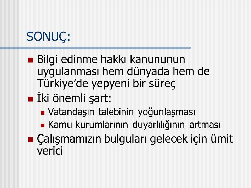 SONUÇ: Bilgi edinme hakkı kanununun uygulanması hem dünyada hem de Türkiye'de yepyeni bir süreç İki önemli şart: Vatandaşın talebinin yoğunlaşması Kamu kurumlarının duyarlılığının artması Çalışmamızın bulguları gelecek için ümit verici