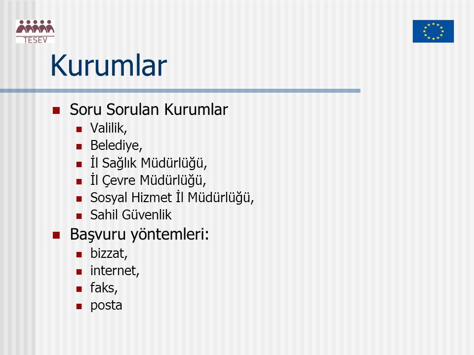 Yasaların kabulünde geç örnekler ve Türkiye: İNGİLTERE & ALMANYA VE TÜRKİYE İngiltere 20 yıl kampanya Yasanın kabulü: Kasım 2000 5 yıl geçiş süresi Yürürlük: Ocak 2005 Almanya Yasanın kabulü: Temmuz 2005 Yürürlük: Ocak 2006 Türkiye Yasanın kabulü: 9 Ekim 2003 Yürürlük: 24 Nisan 2004 Kaynaklar: David Banisar (2004), The Freedominfo.org Global Survey, http://www.freedominfo.org/survey/global_survey2004.pdf http://www.freedominfo.org/survey/global_survey2004.pdf http://www.freedominfo.org/news/germany/20050629.htm
