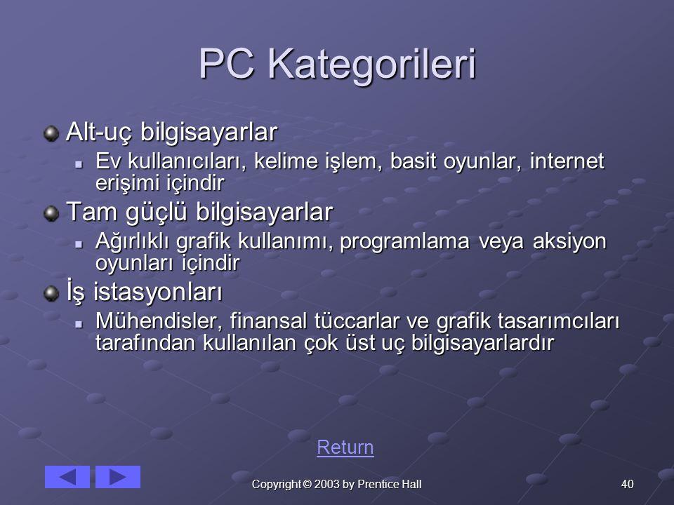 40Copyright © 2003 by Prentice Hall PC Kategorileri Alt-uç bilgisayarlar Ev kullanıcıları, kelime işlem, basit oyunlar, internet erişimi içindir Ev ku